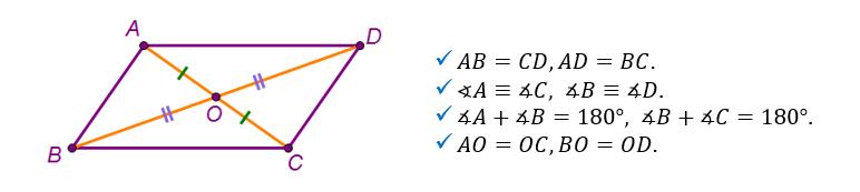 paralelogramul proprietati