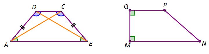 clasificare trapez