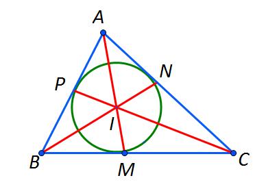 Concurenta bisectoarelor unui triunghi. Centrul cercului inscris in triunghi
