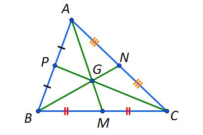 concurenta medianelor unui triunghi. centrul de greutate al triunghiului