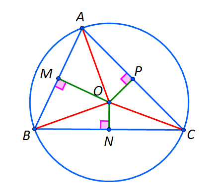 concurenta mediatoarelor unui triunghi, centrul cercului circumscris