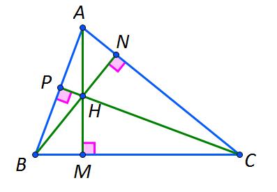 concurenta inaltimilor unui triunghi, ortocentrul triunghiului
