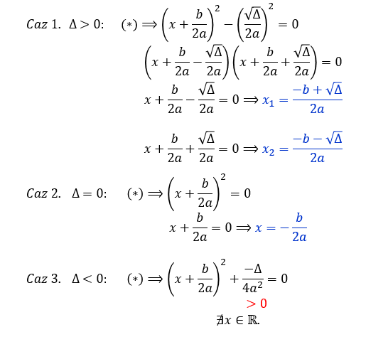 ecuatii de gradul doi formule radacini formula lui delta