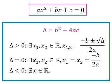 ecuatii de gradul doi rezolvarea ecuatiei de gradul al doilea