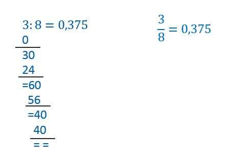Impartirea fractiilor zecimale Fractii periodice