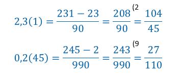 Fractii periodice transformare fractii periodice in fractii ordinare