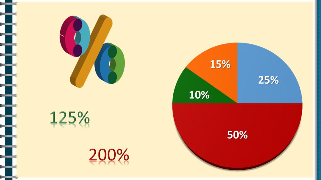 Cum se calculeaza procentele