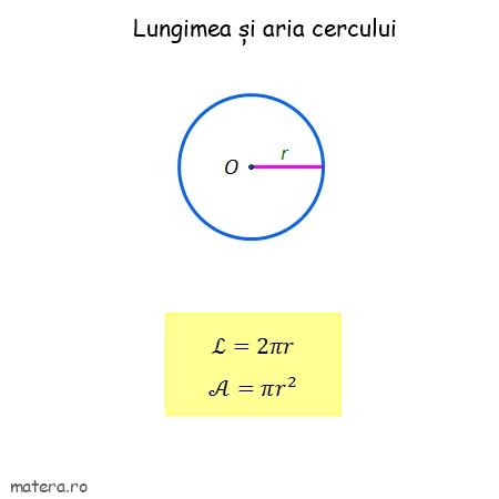 lungimea cercului aria discului