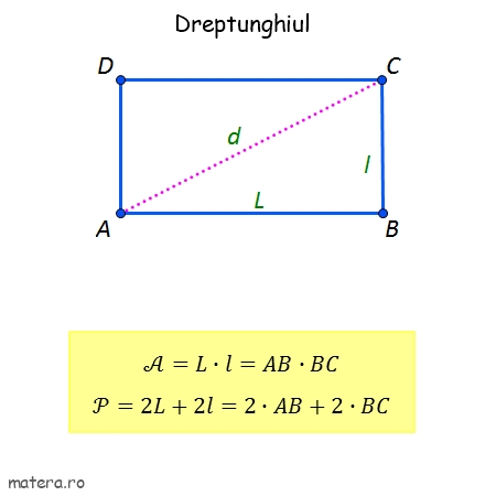 formule de geometrie pentru Evaluare Nationala arie dreptunghi, perimetru dreptunghi