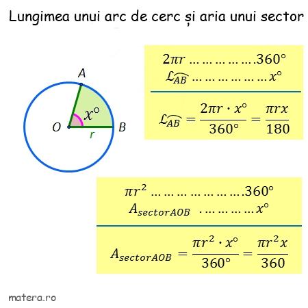 lungimea unui arc de cerc aria unui sector de cerc