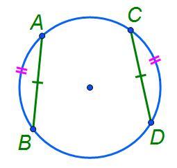 cercul arce congruente coarde congruente