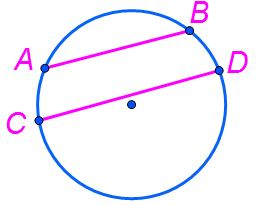 cercul coarde paralele
