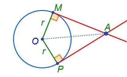 tangente dintr-un punct exterior la cerc teorema cioc de cioara